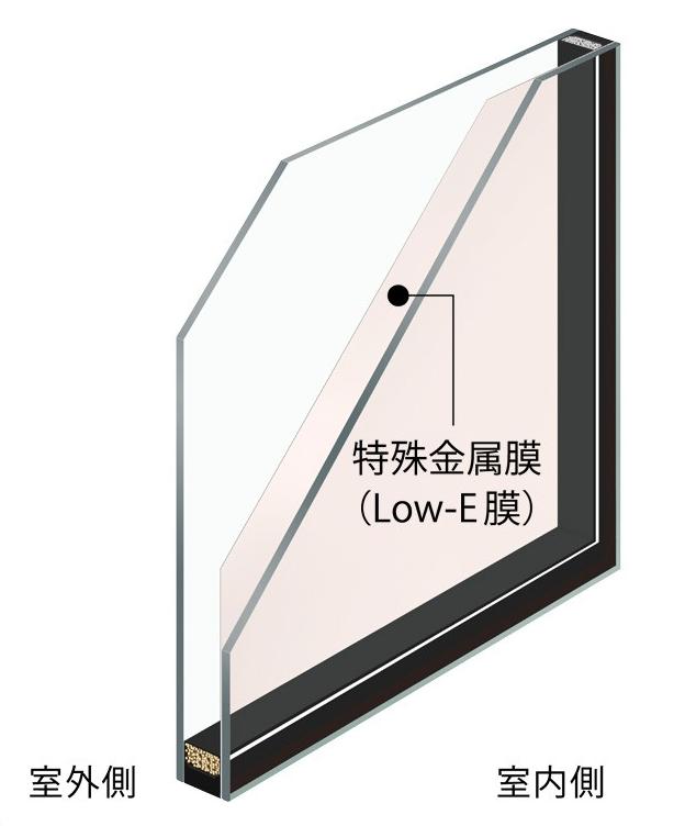 ブロンズタイプのペアガラス