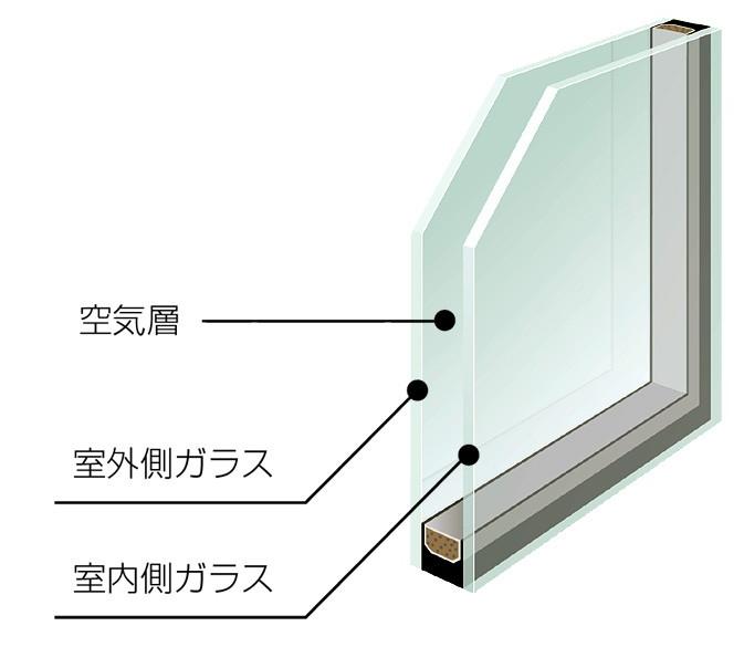 ペアガラス(複層ガラス)